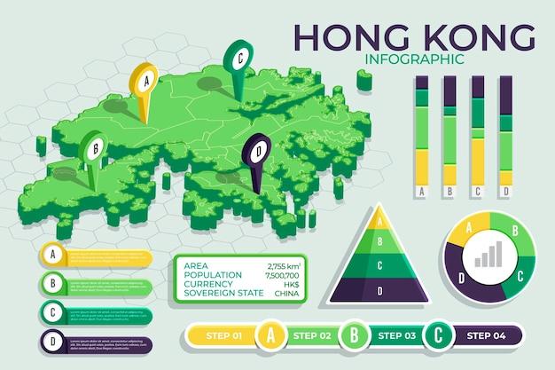 Isometrische hong kong kartenvorlage Premium Vektoren