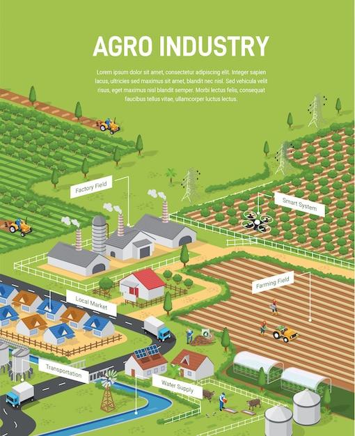 Isometrische illustration der agrarindustrie mit textschablone Premium Vektoren