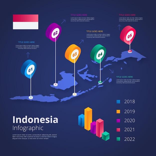 Isometrische indonesien karte infografiken vorlage Kostenlosen Vektoren