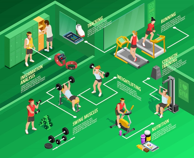 Isometrische infografiken im fitnessstudio Kostenlosen Vektoren