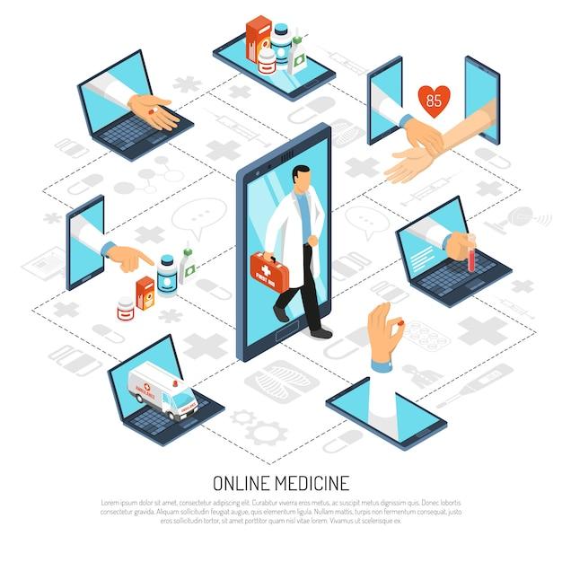 Isometrische infographic schablone des on-line-medizin-netzes Kostenlosen Vektoren