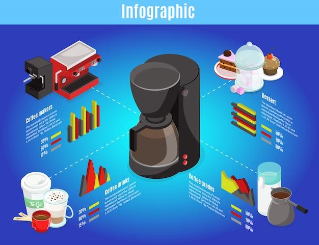 Isometrische kaffee-infografik-vorlage mit kaffeemaschinen-desserts türkisieren verschiedene grade von heißem getränk isoliert Premium Vektoren