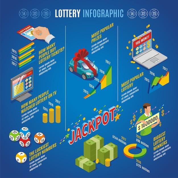 Isometrische lotterie infografik vorlage mit preisen instant und tv lotto tombola bälle gewinner diagramme diagramme der statistischen daten Kostenlosen Vektoren