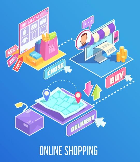 Isometrische zusammensetzung des internet-einkaufens Kostenlosen Vektoren