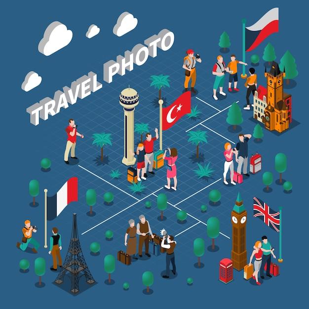 Isometrische zusammensetzung des tourismusmenschen Kostenlosen Vektoren