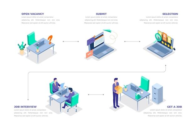 Isometrischer einstellungsprozess Premium Vektoren