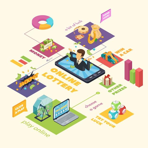 Isometrischer infographic satz der lotterie mit jackpot und spielenden symbolen vector illustration Kostenlosen Vektoren