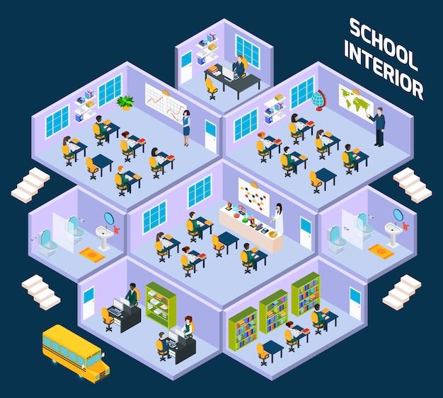 Isometrischer innenraum der schule Kostenlosen Vektoren
