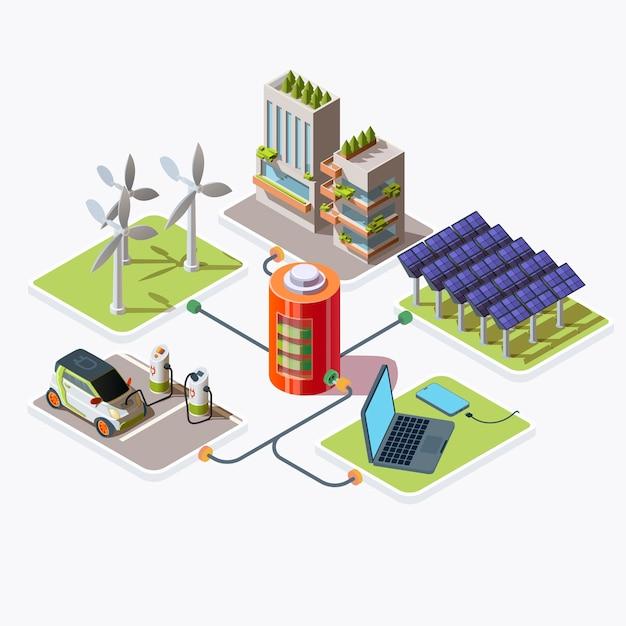 Isometrisches elektroauto, smartphone, laptop und stadtgebäude, verbunden mit batterieladung mit energie aus windkraftanlagen und sonnenkollektoren. alternatives energiekonzept Kostenlosen Vektoren