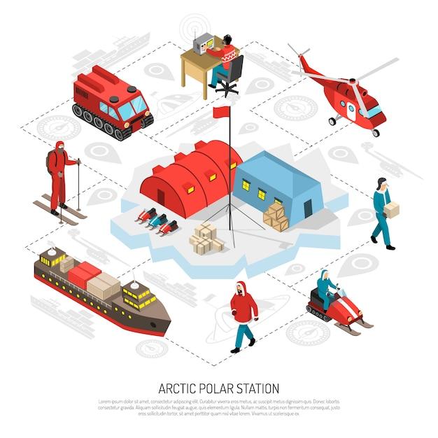 Isometrisches flussdiagramm der arktischen polarstation Kostenlosen Vektoren