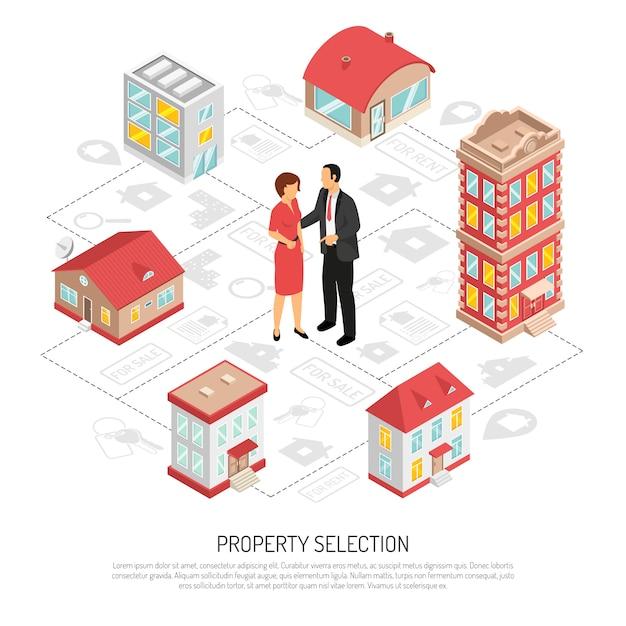 Isometrisches flussdiagramm der immobilienagentur Kostenlosen Vektoren
