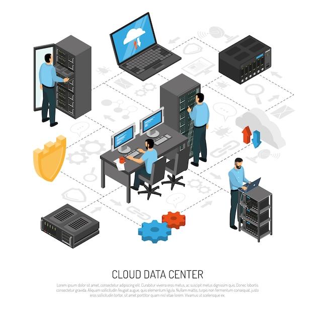 Isometrisches flussdiagramm des cloud-rechenzentrums Kostenlosen Vektoren