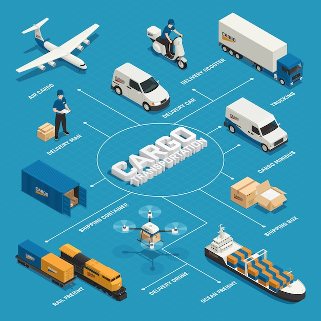 Isometrisches flussdiagramm des frachttransports mit verschiedenen fahrzeugen und versandverpackungen auf blau Kostenlosen Vektoren