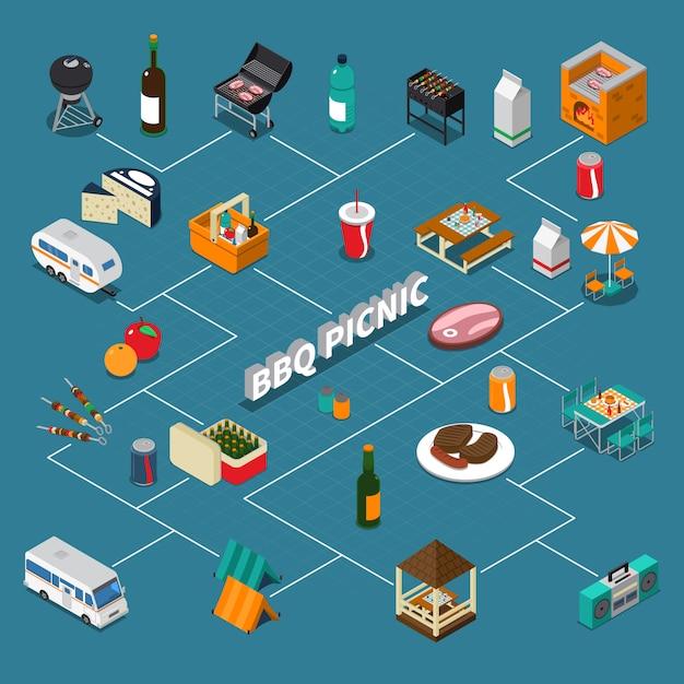 Isometrisches flussdiagramm für ein bbq-picknick Kostenlosen Vektoren
