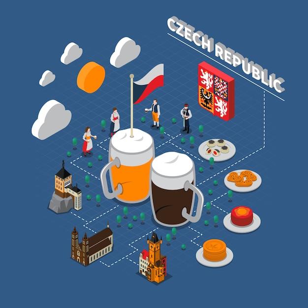 Isometrisches flussdiagramm für touristen in der tschechischen republik Kostenlosen Vektoren