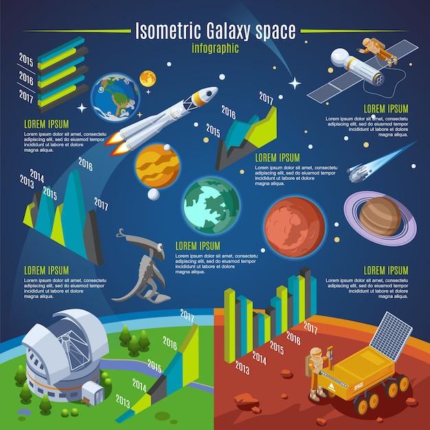 Isometrisches galaxienraum-infografik-konzept Kostenlosen Vektoren
