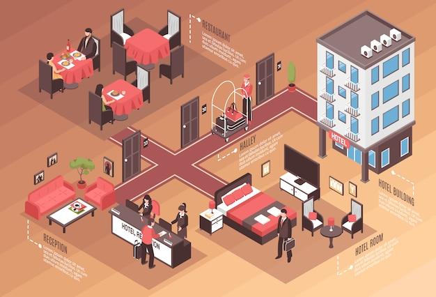 Isometrisches hotel Kostenlosen Vektoren