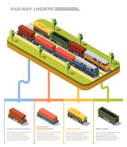 Isometrisches infografik-diagramm für eisenbahnlogistik-güterzüge mit transport von massengutfrachtwagenwagen Kostenlosen Vektoren