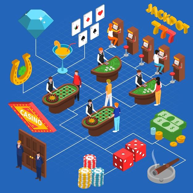 Isometrisches innenkonzept des kasinos Kostenlosen Vektoren