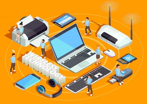 Isometrisches kompositions-plakat für drahtlose technologie Kostenlosen Vektoren