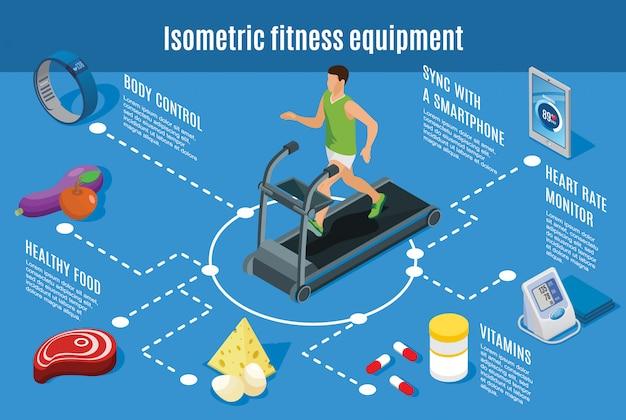 Isometrisches sportlebensstil-flussdiagramm mit fitnessübungen gesunde lebensmittel vitamine intelligente geräte für körperkontrolle und gesundheitsüberwachung isoliert Kostenlosen Vektoren