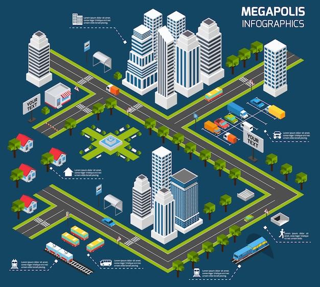 Isometrisches stadtkonzept Kostenlosen Vektoren