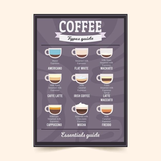 Kaffee-führerplakatart Kostenlosen Vektoren