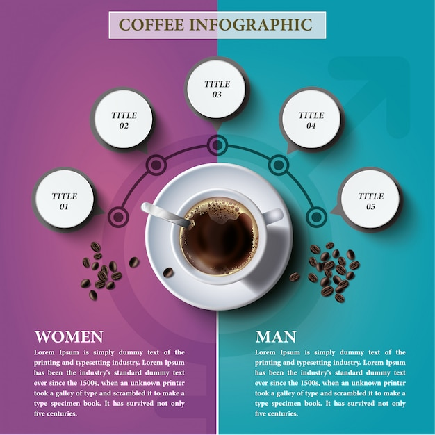 Kaffee-infographie Premium Vektoren