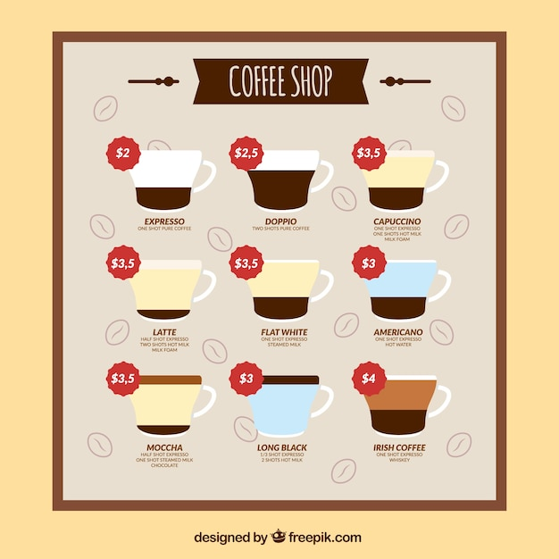 Kaffee-Typ-Vorlage | Download der kostenlosen Vektor