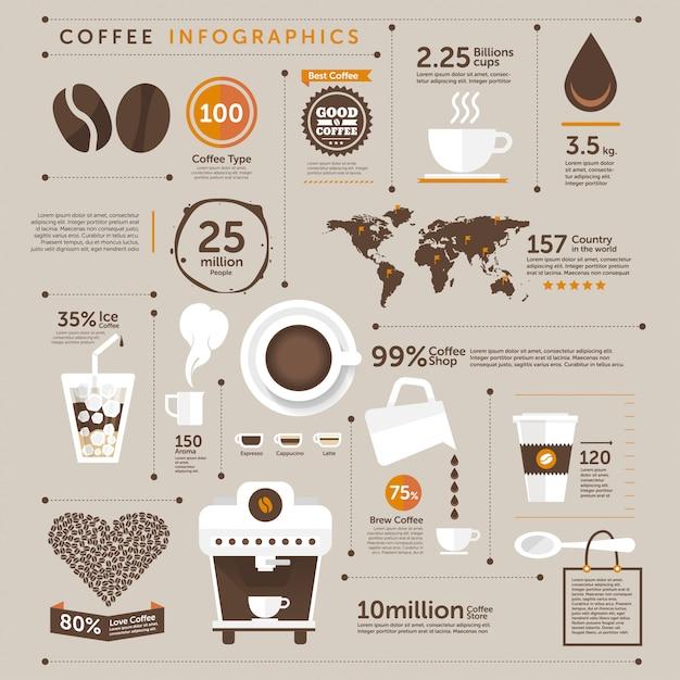 Kaffee-vektor Premium Vektoren