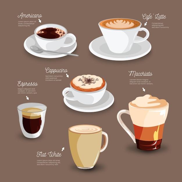 Kaffeeartenkonzept Kostenlosen Vektoren