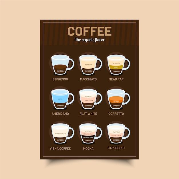 Kaffeeführer poster thema Kostenlosen Vektoren