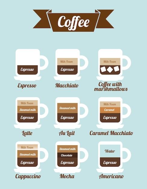 Kaffeeikonen über blauer hintergrundvektorillustration Premium Vektoren