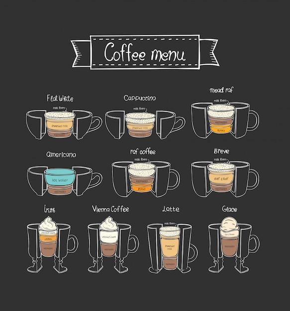 Kaffeekarte. verschiedene arten von heißen getränken. Premium Vektoren