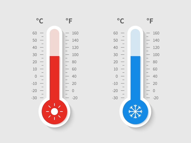 Wetter Celsius