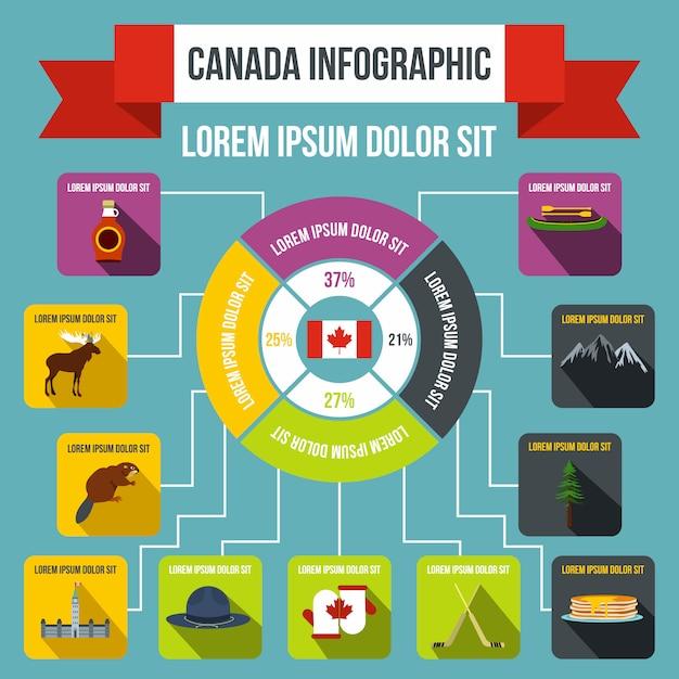 Kanada infographik elemente im flachen stil für jedes design Premium Vektoren