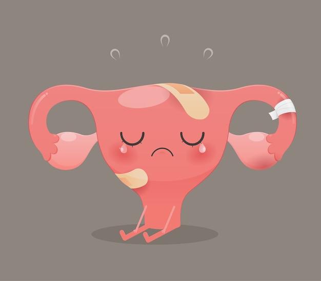 Karikatur mit uterusgesundheitskonzept auf grünem hintergrund, kranke gebärmutter Premium Vektoren