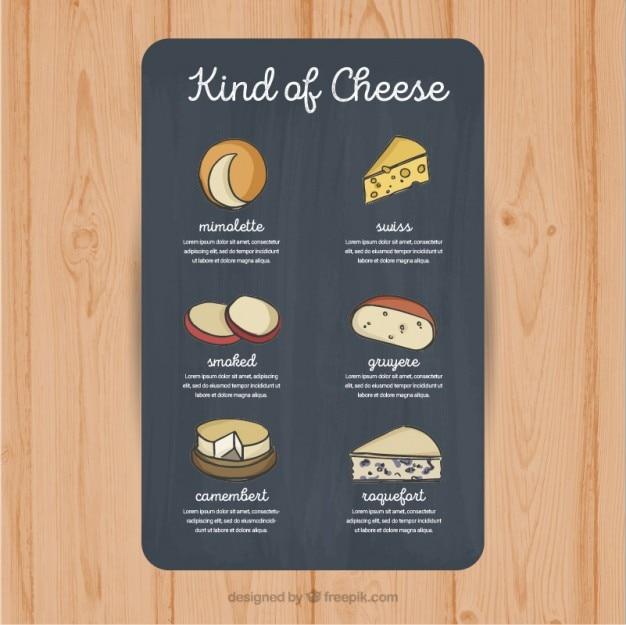 Karte mit einer guten auswahl an käsesorten Kostenlosen Vektoren
