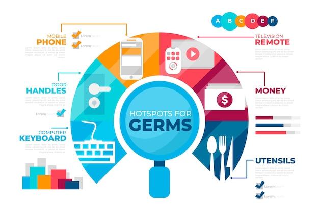 Keime hotspots infografik Kostenlosen Vektoren