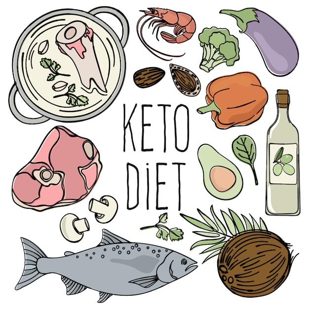 Keto diet gesundes essen low carb fresh Premium Vektoren