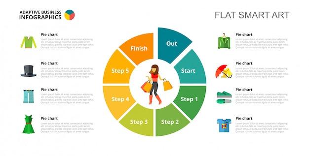 Kleidung Kreisdiagramm Folie Vorlage | Download der kostenlosen Vektor