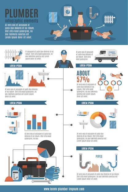 Klempner service infographik layout Kostenlosen Vektoren