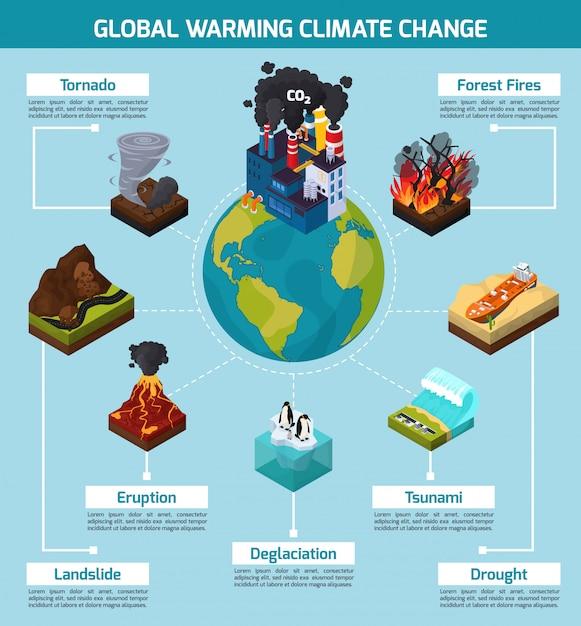 Klimaänderung infographic der globalen erwärmung Kostenlosen Vektoren
