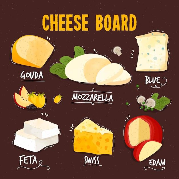 Köstliche käsesorten Kostenlosen Vektoren