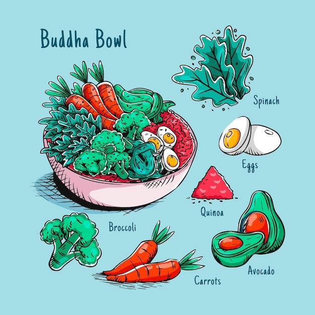 Köstliches rezept für eine buddha-schüssel mit gemüse und eiern Kostenlosen Vektoren
