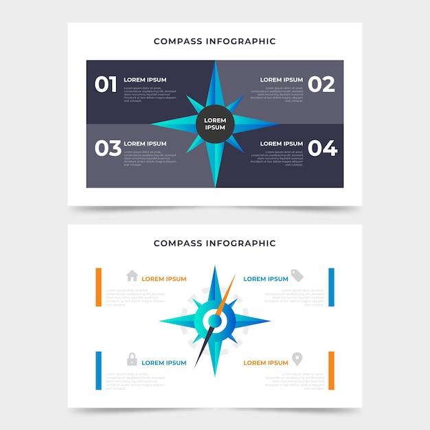 Kompass infografiken flaches design Kostenlosen Vektoren