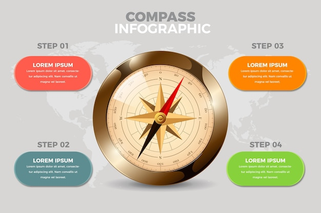 Kompass-infografiken in flachem design Kostenlosen Vektoren