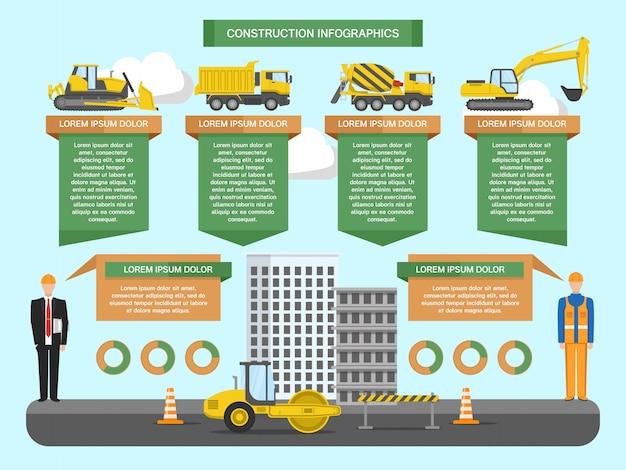 Konstruktionsinfografikenschablone mit straßenreparaturdiagrammen des personalbaumaschinen Kostenlosen Vektoren