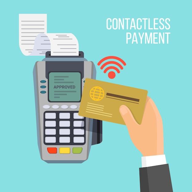 Zahlung Mit Karte