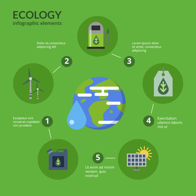 Konzeptillustration der infographic schablone des eco kraftstoffs Premium Vektoren
